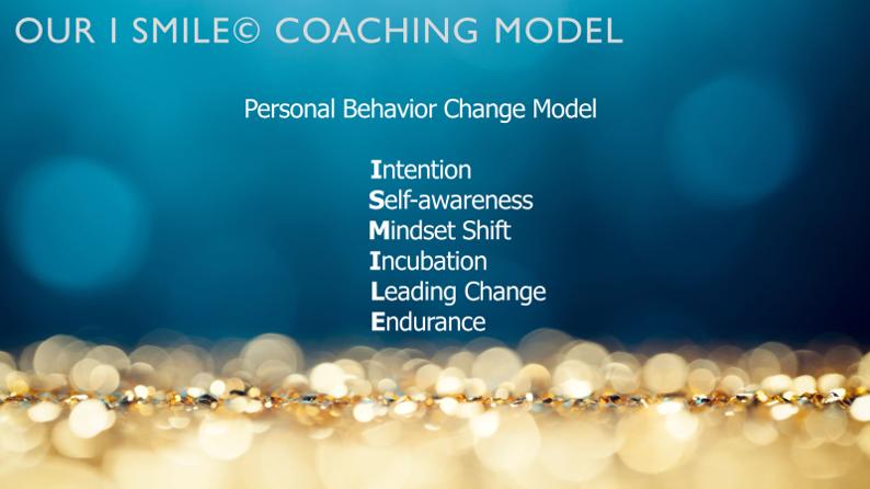 Personal Behavior Change ModelIntention Self-awareness Mindset Shift Incubation Leading Change Endurance